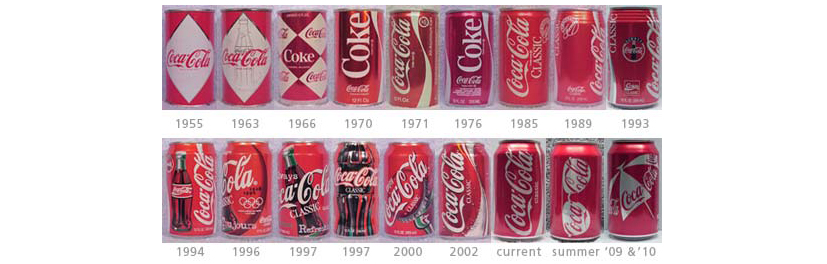 Evolution_Coca_Cola