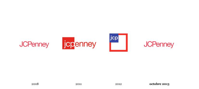 Logo_JCPenney
