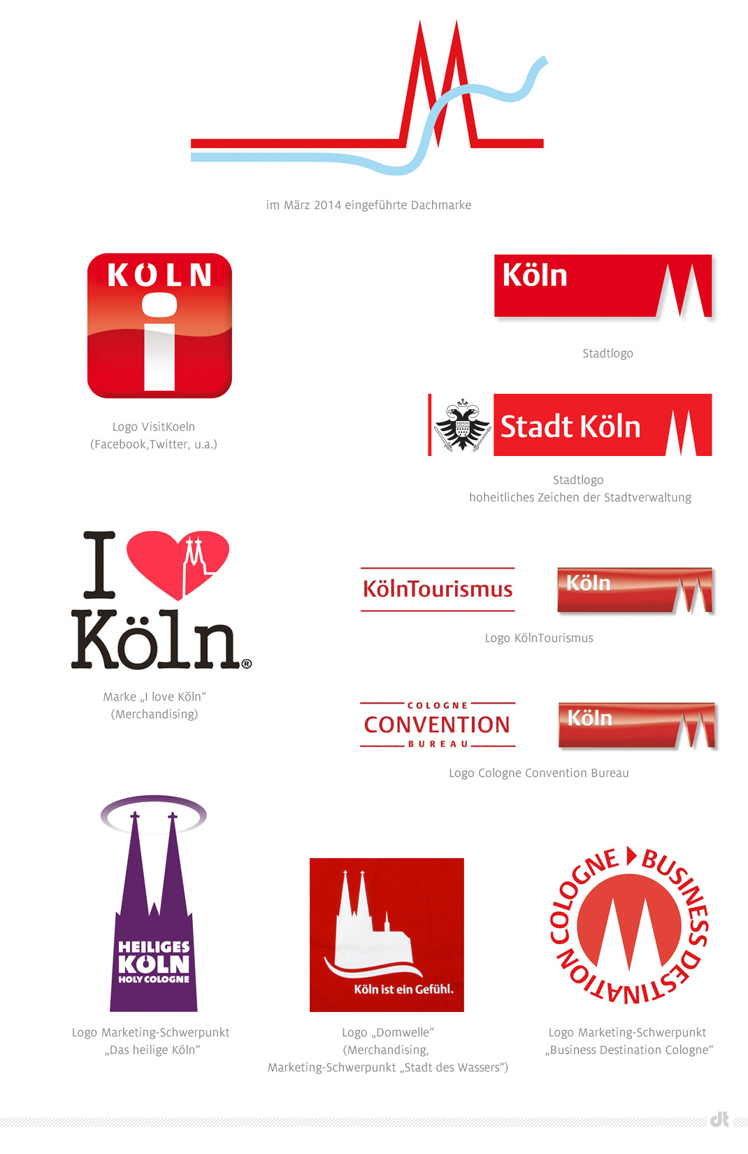 Logos_Cologne
