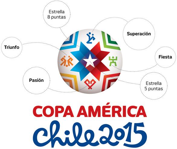 Logo Copa America 2015 en espagnol