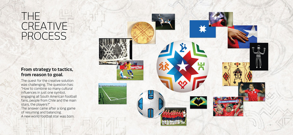 Logo_Copa_America_2015