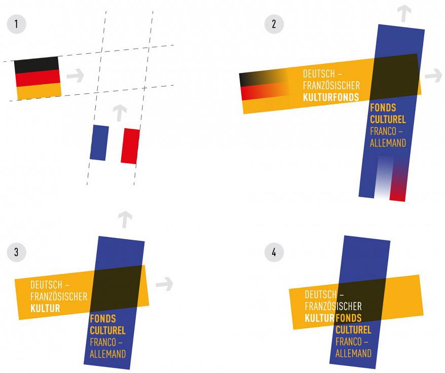 Logo_Fonds_Culturel_Franco_Allemand