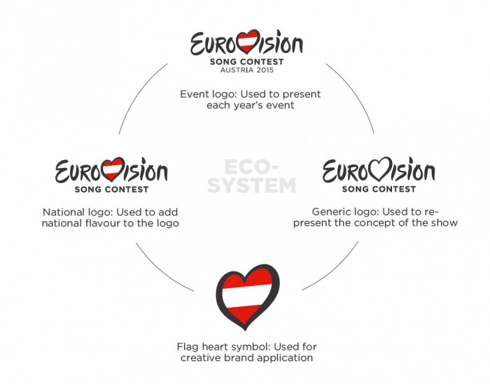 Logo_Eurovision_Song_Contest