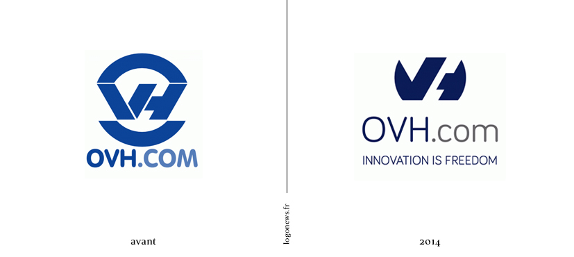 OVH_logos_10.2014