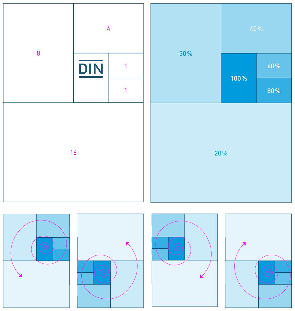 DIN_logo