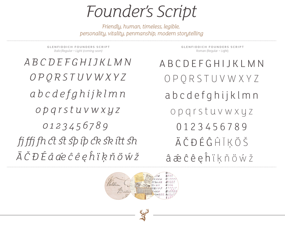 glenfiddich_type_founders_script
