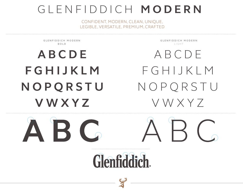 glenfiddich_type_modern
