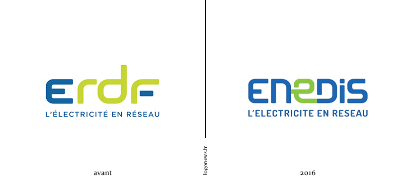 Erdf nouvelle identit connect e logonews - Cout changement compteur edf ...