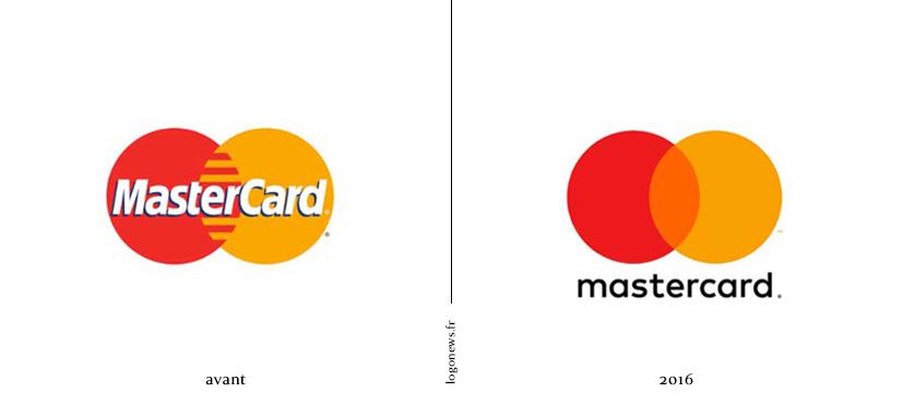 Comparatifs_mastercard_2016