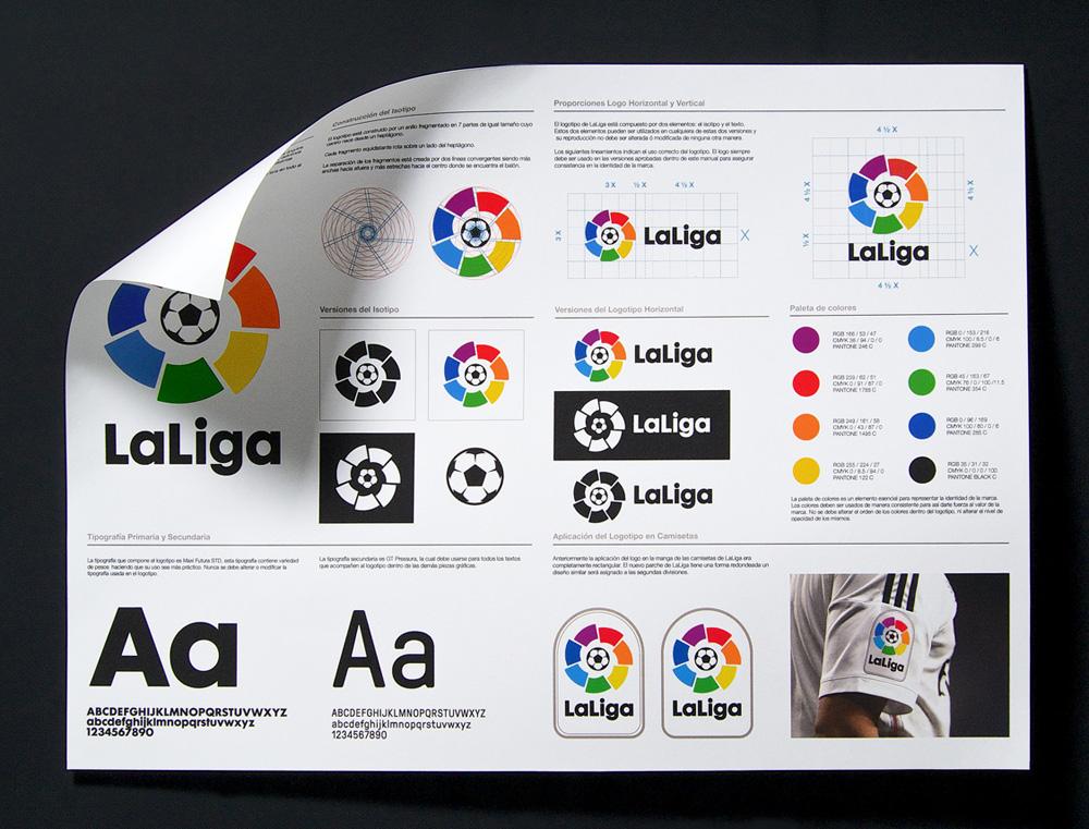 la_liga_identity_elements