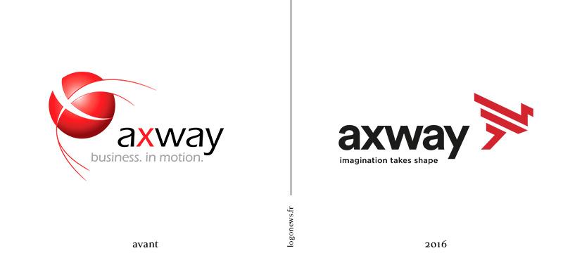 comparatifs_axway_2016