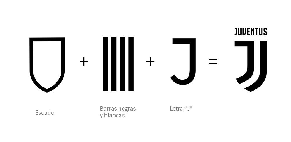 juventus_logo_formula