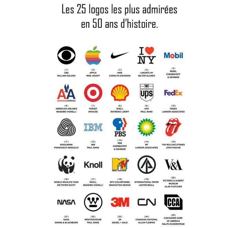 Logos_Admirés