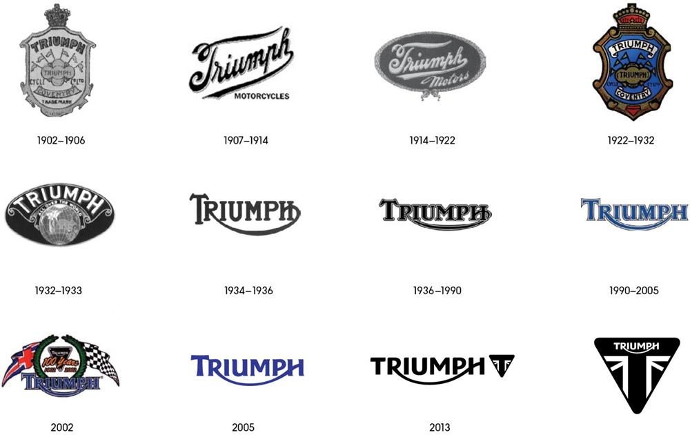 Quizz logos automobiles Triumph_motorcycles_logo_history